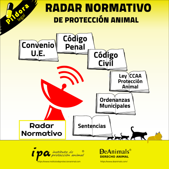 radar-normativo-protección-animal